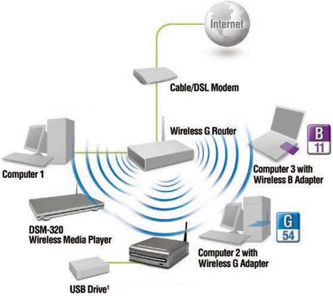 redes-wifi-domestica_esq_general
