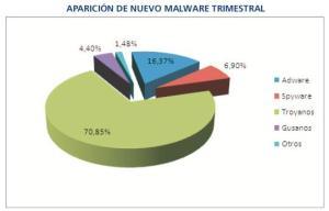 panda report 2t_malware