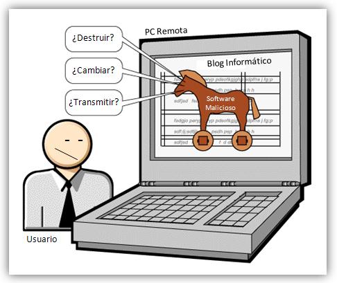 troyano-informatico